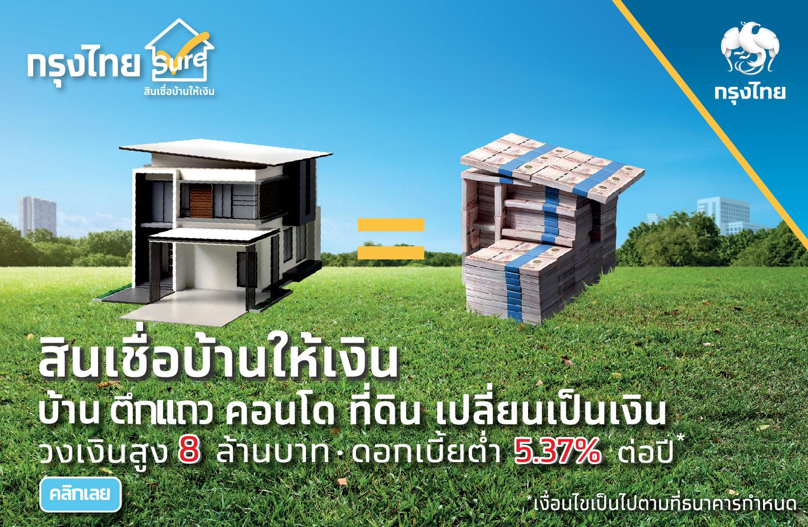 สินเชื่อธนาคารกรุงไทย
