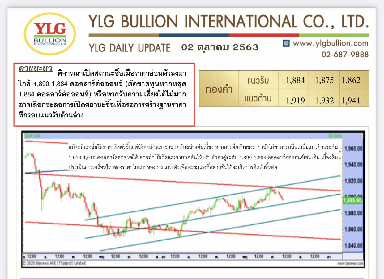 มุมมองทองคำเช้านี้ โดย YLG