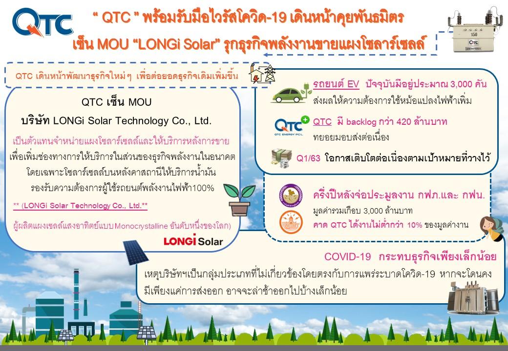 QTC พร้อมรับมือไวรัสโควิด-19 เดินหน้าคุยพันธมิตร  ล่าสุดปิดดีลเซ็น MOU LONGi Solar