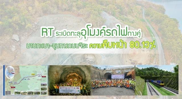 RT ฤกษ์ดีระเบิดทะลุอุโมงค์รถไฟทางคู่ ยาวที่สุดในประเทศไทย 5.2 กม.