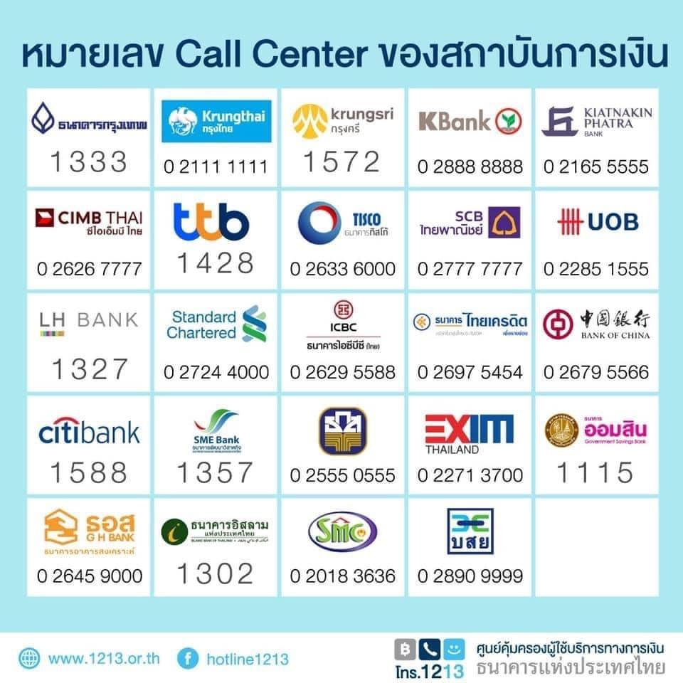 ธปท.-สมาคมธนาคารไทย แจงกรณีการตัดเงินที่ผิดปกติผ่านบัตรเครดิตและบัตรเดบิตของลูกค้าจำนวนมาก
