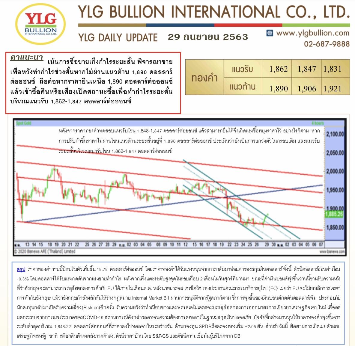 สรุปภาวะทองคำ โดย YLG เน้นการซื้อขายเก็งกำไรระยะสั้น